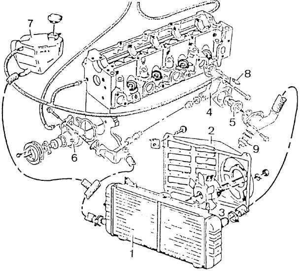 Вся система охолождения форд транзита фото 395-963